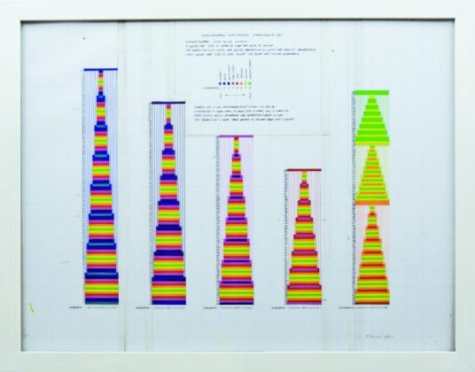 Channa Horwitz: Counting in Eight: Moving by Color - image 4
